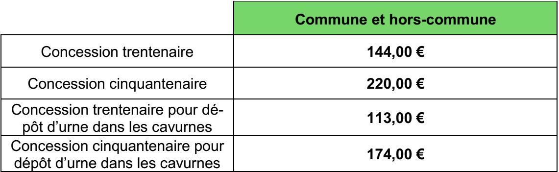 Tarifs des concessions funéraires au 1er janvier 2019