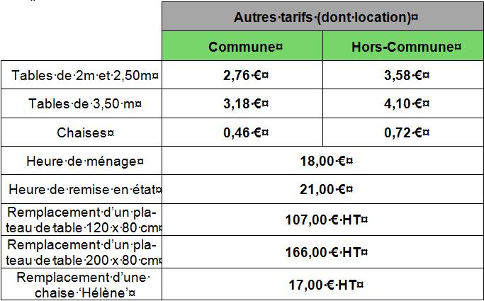 Autres tarifs (dont location) au 1er janvier 2019